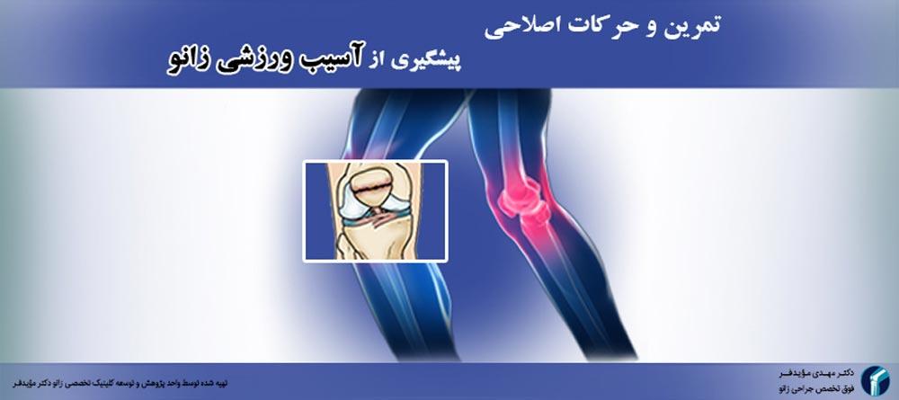 آسیب-ورزشی